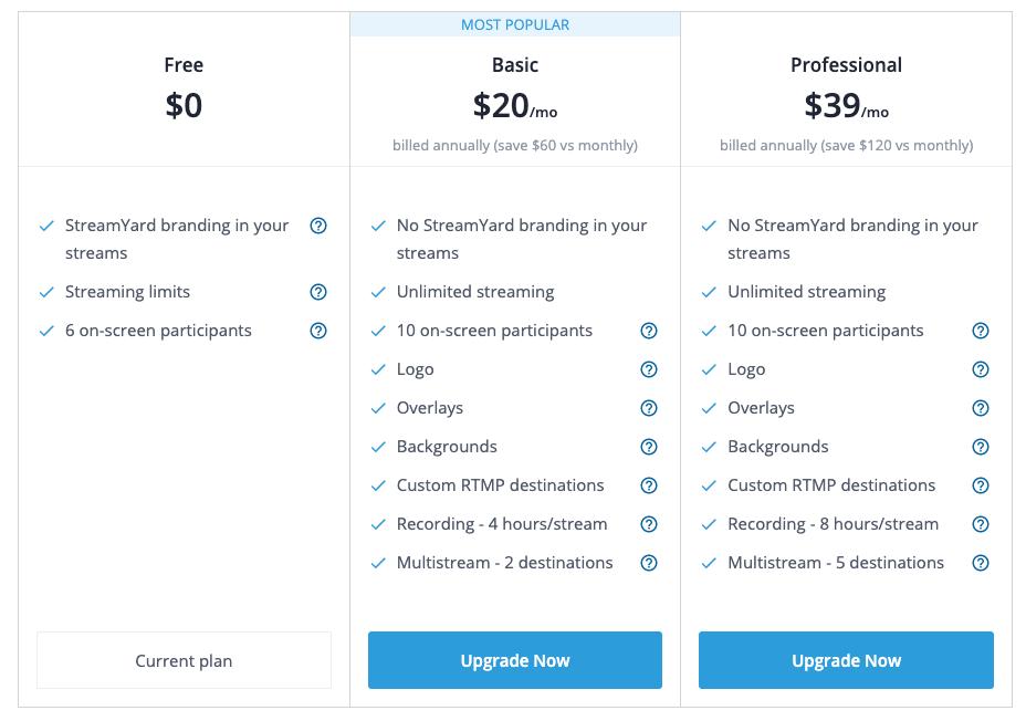 costo streamyard